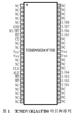 大容量存儲器TC58DCG02A1FT00的引腳功能、特點及應用分析