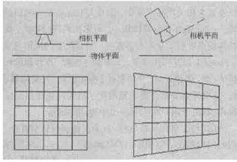 機器視覺軟件Sherlock的相機標定工作原理與步驟分析
