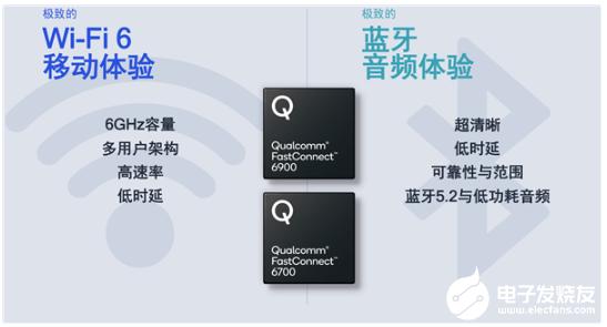 高通發布全球領先的Wi-Fi 6E和藍牙5.2組合