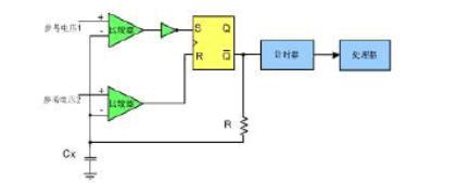 電磁爐的溢出檢測設計