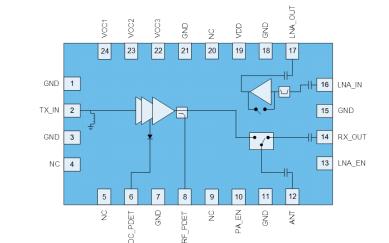 WiFi前端模块QPF4588芯片的数据手册免费下载