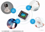 思特威科技正式发布首款针对物联网应用的CMOS图...