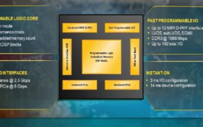 莱迪思Nexus技术平台,重新定义低功耗小尺寸FPGA