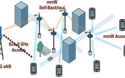 華為5G技術CableFree再突破_引領5G時代發展