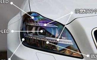 Ziitek高导热硅脂在汽车LED头尾灯中的应用
