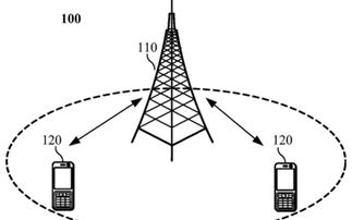 关于OPPO快速网络切换方法的专利揭秘