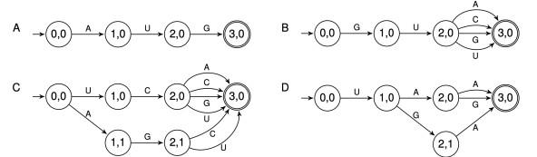 AI算法LinearDesign在生物学领域的应用研究