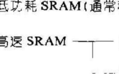 SRAM市场与技术