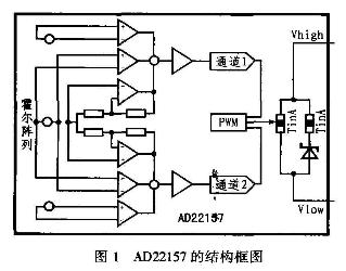 混合信号磁场转换器AD22157工作原理、特性及应用分析