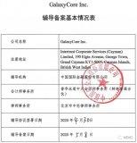 格科微首次公开发行股票或存托凭证并在科创板上市辅...
