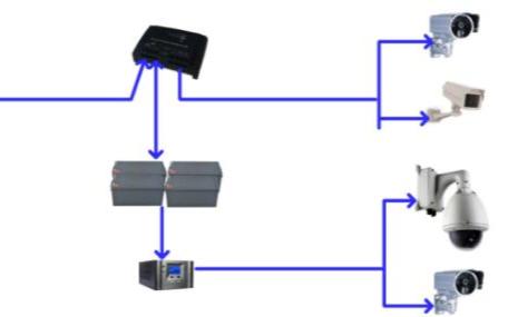 電腦安裝監控系統不顯示畫面的原因有哪些