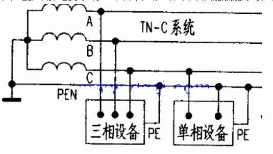 壓供電系統的三種運行方式