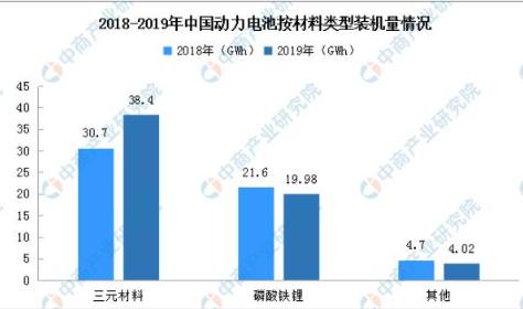 预计到2025年,中国软包动力电池出货量将达88.6GWh