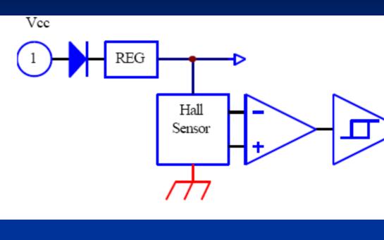 無刷直流電動機的結構和工作原理電機特性和PWM控制技術詳細說明