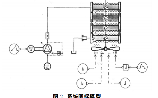AMESim仿真技术在冷凝器性能研究中的有怎么样的应用