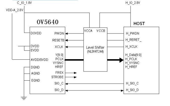 OV5640相机模块硬件应用说明