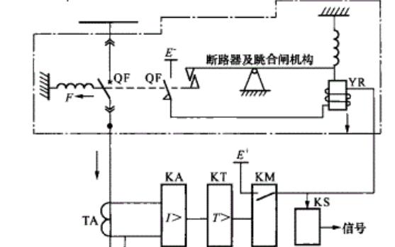 电力系统继电保护第二版PDF电子书免费下载