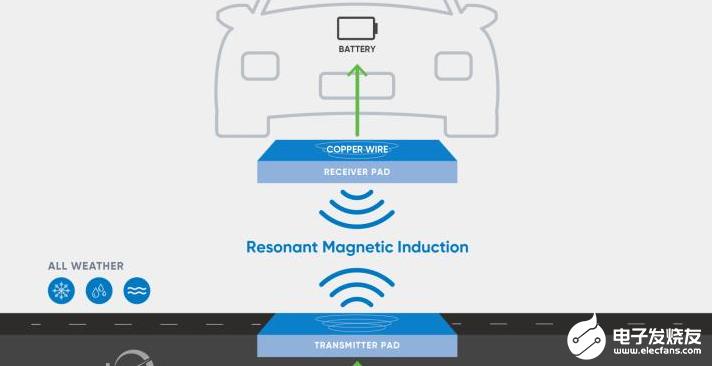 吉利汽车全新技术展示,可在无人操作下自主完成无线充电