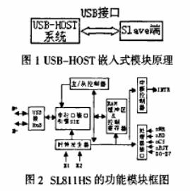 USB-HOST嵌入式模塊的實現方案及應用研究分析