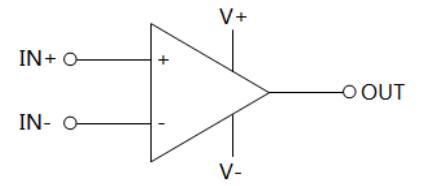 集成运算放大器的检测方法