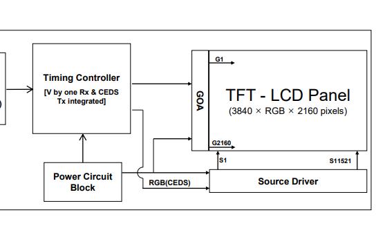 HV650QUB-F90薄膜晶体管的数据手册免费下载