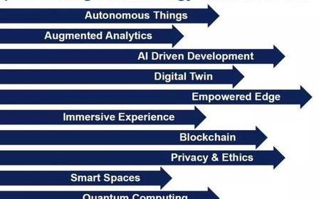 什么是数字孪生技术,为什么它如此重要