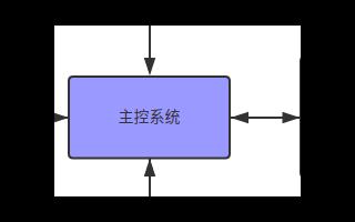 浪潮发力助推TF2 FPGA高效AI计算开源框架