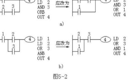 plc梯形图的编程规则