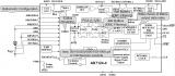 適用于工業接觸式RTD測溫的模擬前端AFE AD7124-4/8