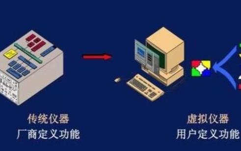 虛擬儀器與傳統儀器的區別