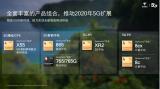 Qualcomm将与中国电信一起,共谱5G时代新篇章