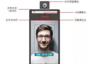 人臉識別+非接觸測溫,科技助力此次抗疫