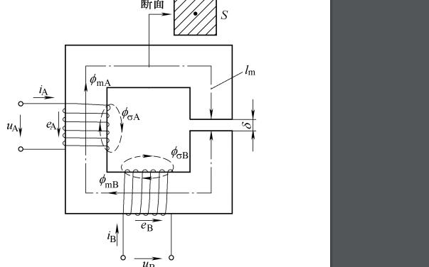 現代電機控制技術算法原理和實現的詳細資料說明