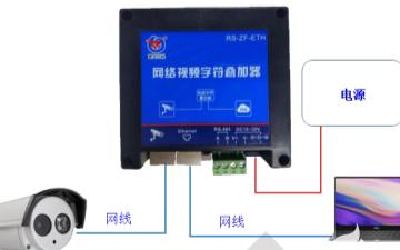 网络视频字符叠加器的应用特点以及使用体验