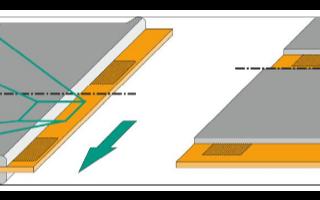 鋰電池CCD檢測之涂布過程中缺陷尺寸厚度檢測
