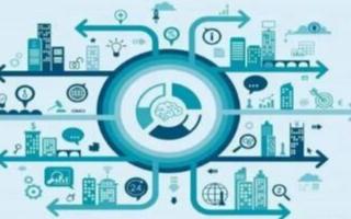 物聯網提高工業效率的方法