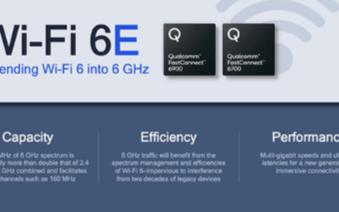 高通發布首批Wi-Fi 6E芯片,將很快投入高端手機領域中