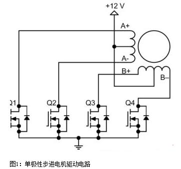 基于微處理器和DSP實現小型電機控制系統的設計