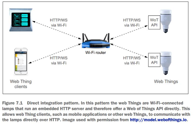 从宏观角度看IoT的通信架构