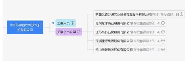 中国的EDA发展历史