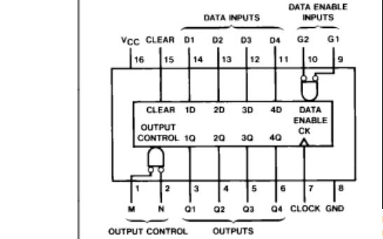 54LS173三态4位D型寄存器的数据手册免费下载