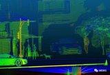 一种通过使用集成非线性光子电路来实现并行FMCW激光雷达引擎的新方法