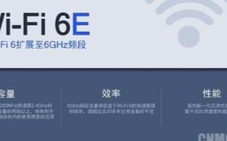 高通支持Wi-Fi 6E技术新品发布,Wi-Fi 6E将会为产品带来哪些好处