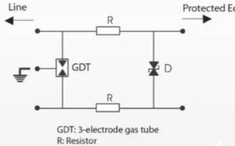 電源輸入端口均需要非常完善的電路保護
