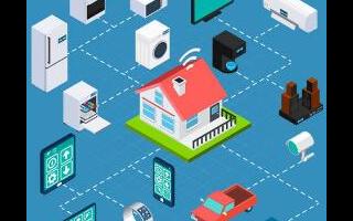 哪些因素推动了蜂窝式IoT产品的兴起