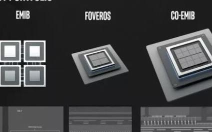 英特尔公司推出小芯片模型高级的设计方法与设备