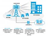深入了解一些为5G性能做出贡献的重点技术
