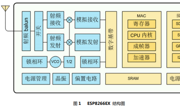 ESP-12E WIFI模塊的數據手冊免費下載