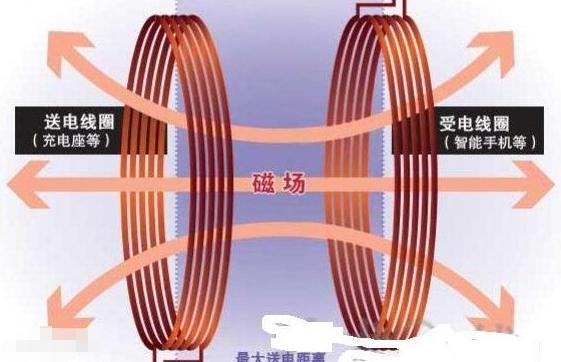 斯坦福研发新无线充电技术,在1.22米内可为行驶112公里/h的汽车供电