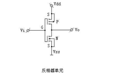 CMOS集成電路的工作原理詳細資料說明
